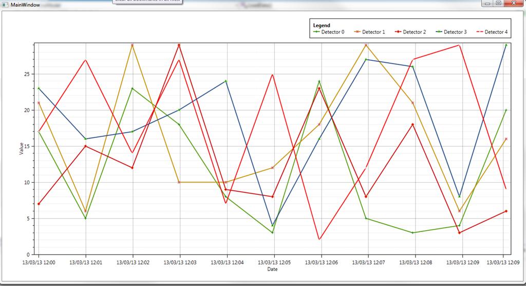 wpf中image_使用OxyPlot在WPF中创建图表 - Avatarx - 博客园